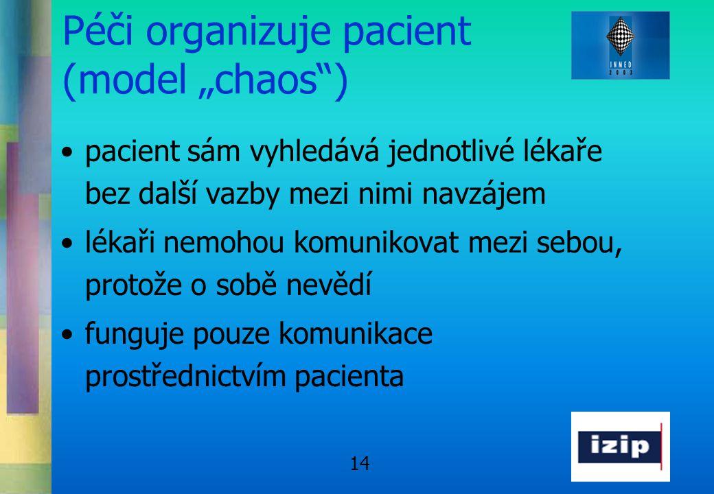 """Péči organizuje pacient (model """"chaos )"""