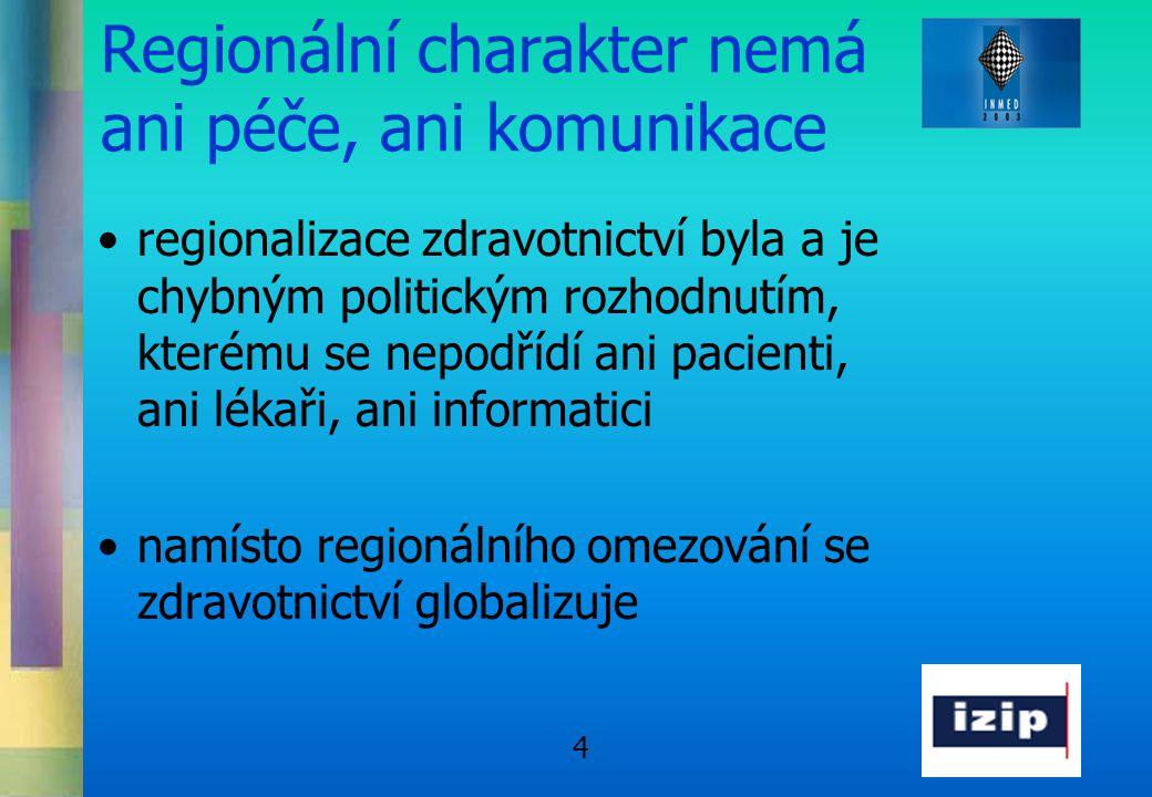 Regionální charakter nemá ani péče, ani komunikace