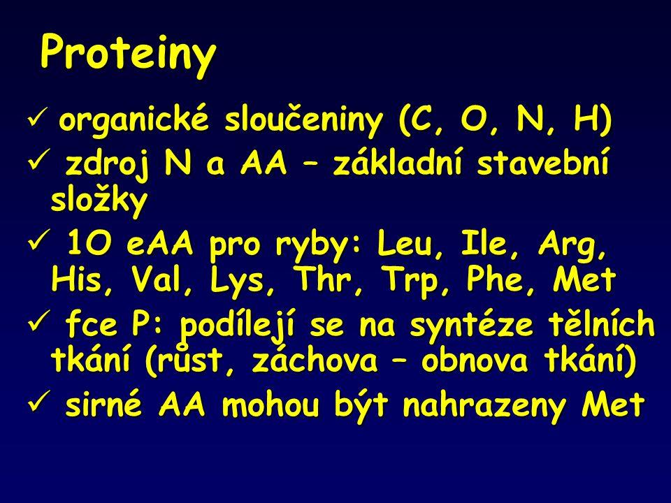 Proteiny zdroj N a AA – základní stavební složky