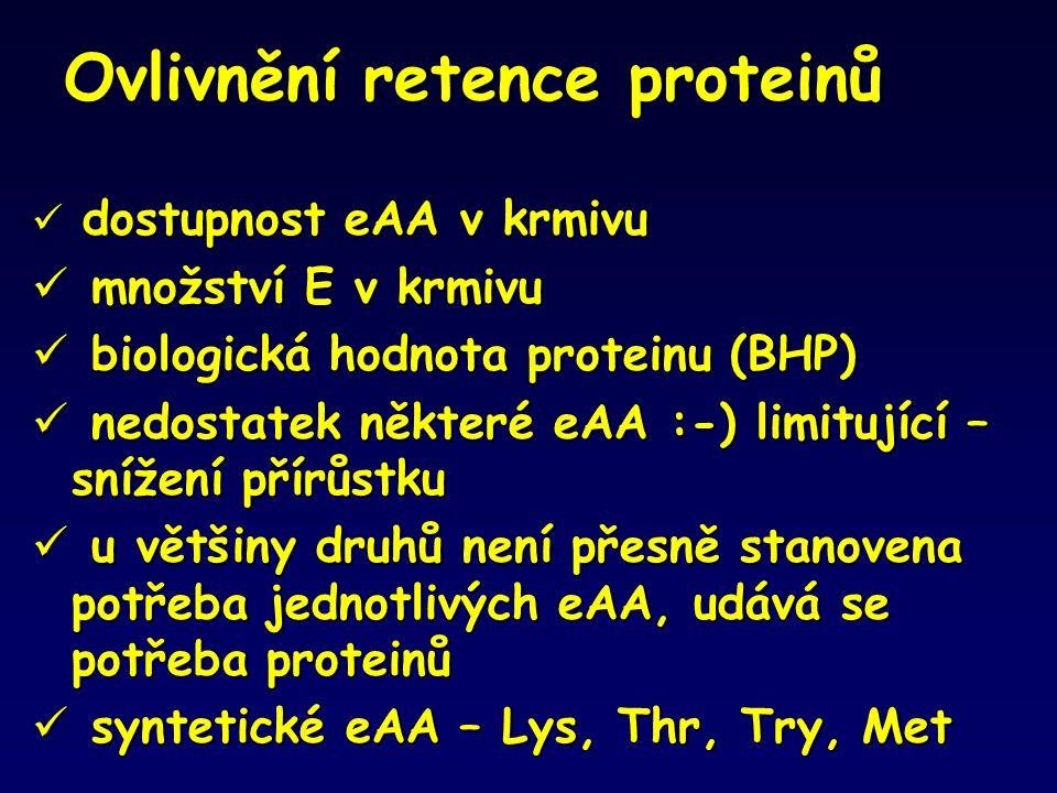 Ovlivnění retence proteinů