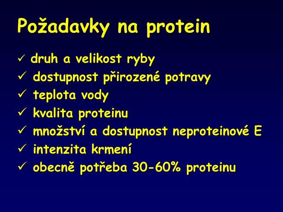 Požadavky na protein dostupnost přirozené potravy teplota vody