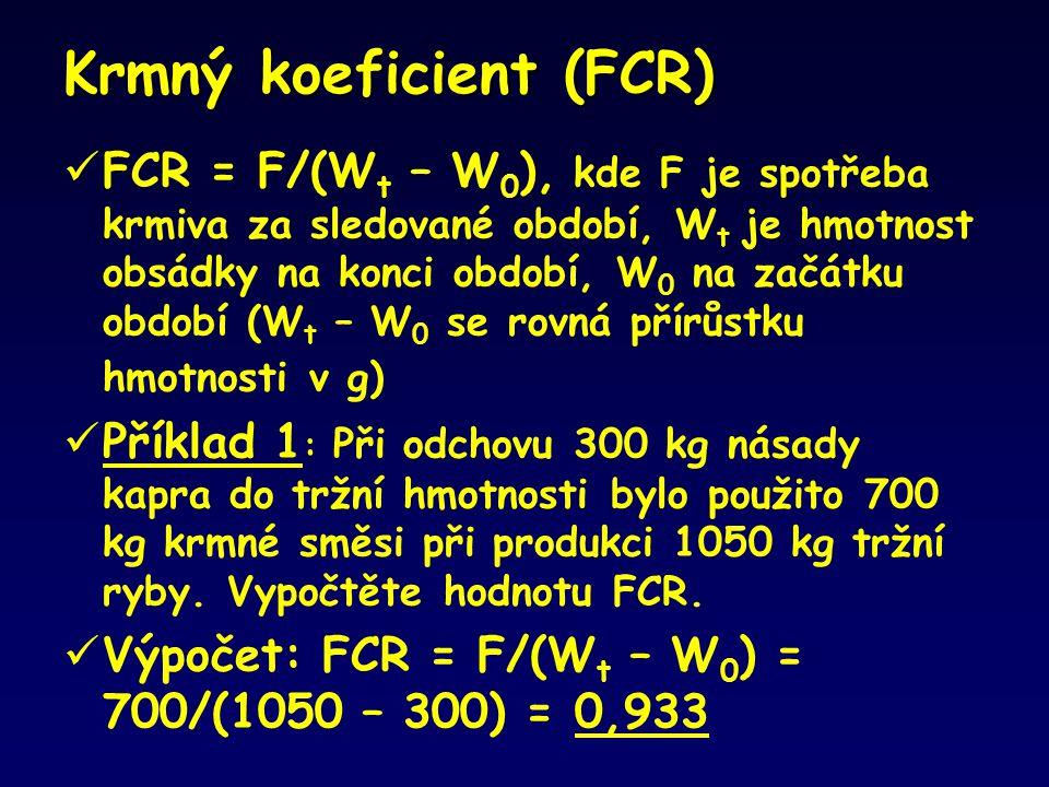 Krmný koeficient (FCR)