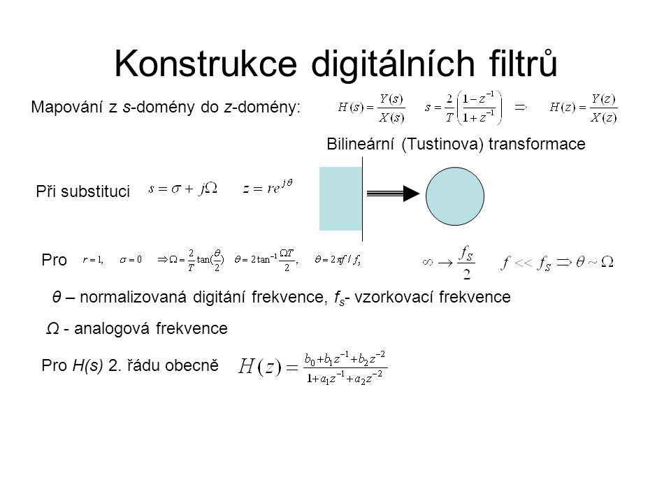 Konstrukce digitálních filtrů