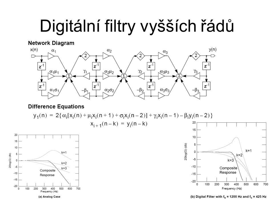 Digitální filtry vyšších řádů