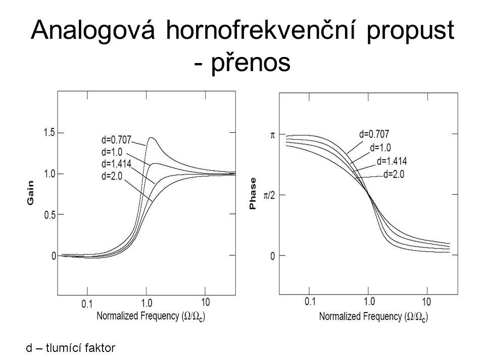 Analogová hornofrekvenční propust - přenos