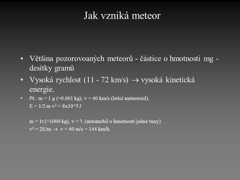 Jak vzniká meteor Většina pozorovoaných meteorů - částice o hmotnosti mg - desítky gramů. Vysoká rychlost (11 - 72 km/s)  vysoká kinetická energie.