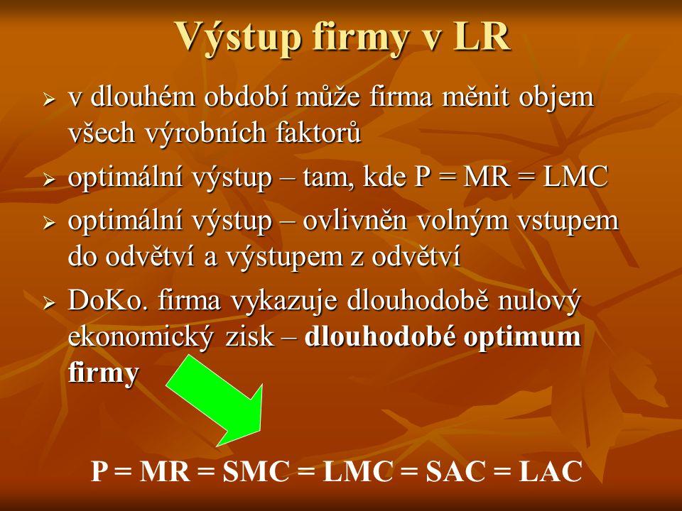 Výstup firmy v LR v dlouhém období může firma měnit objem všech výrobních faktorů. optimální výstup – tam, kde P = MR = LMC.