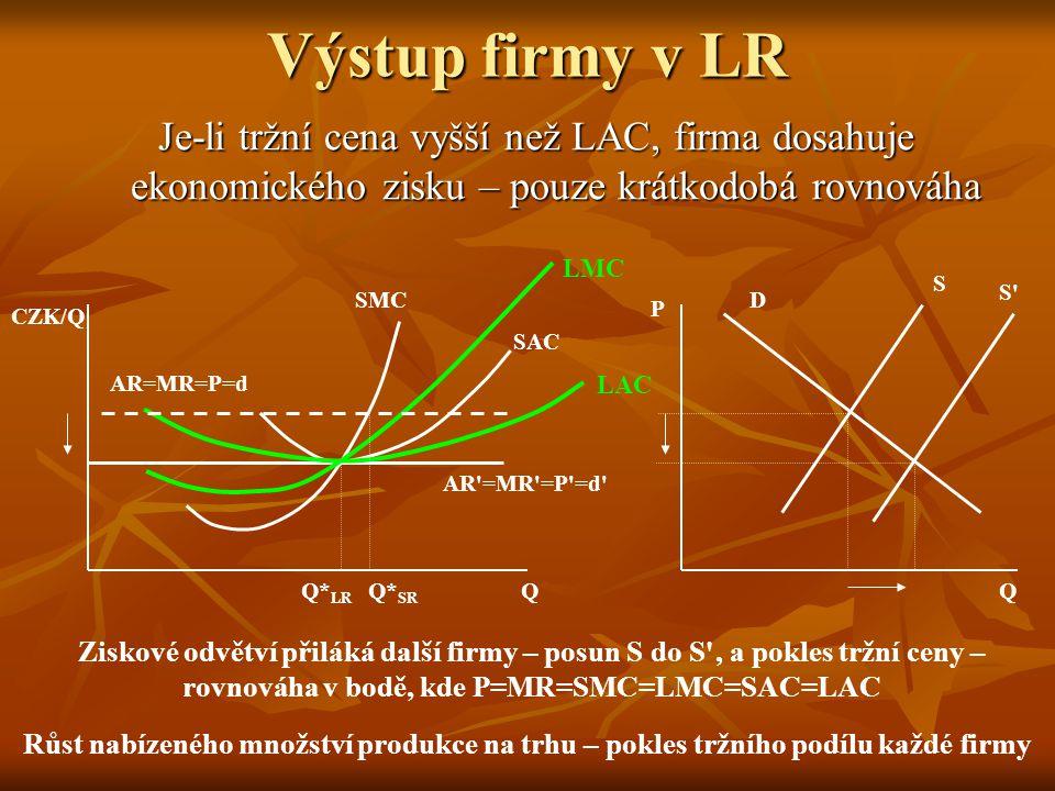 Výstup firmy v LR Je-li tržní cena vyšší než LAC, firma dosahuje ekonomického zisku – pouze krátkodobá rovnováha.