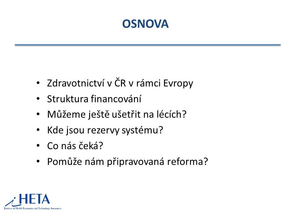 osnova Zdravotnictví v ČR v rámci Evropy Struktura financování