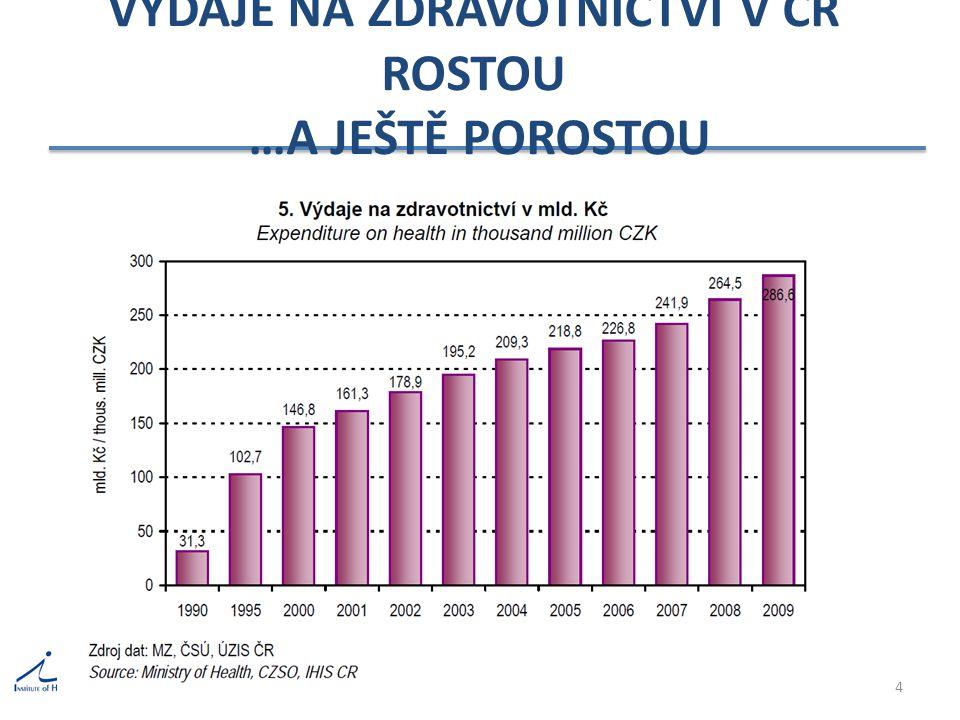VÝDAJE NA ZDRAVOTNICTVÍ V ČR ROSTOU …A JEŠTĚ POROSTOU