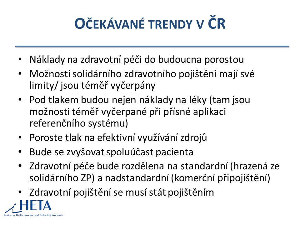 Očekávané trendy v ČR Náklady na zdravotní péči do budoucna porostou