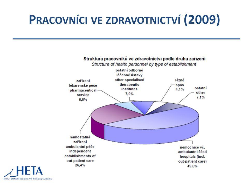 Pracovníci ve zdravotnictví (2009)