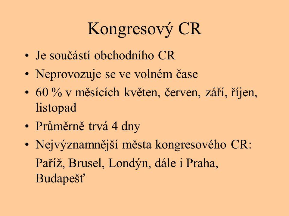 Kongresový CR Je součástí obchodního CR Neprovozuje se ve volném čase