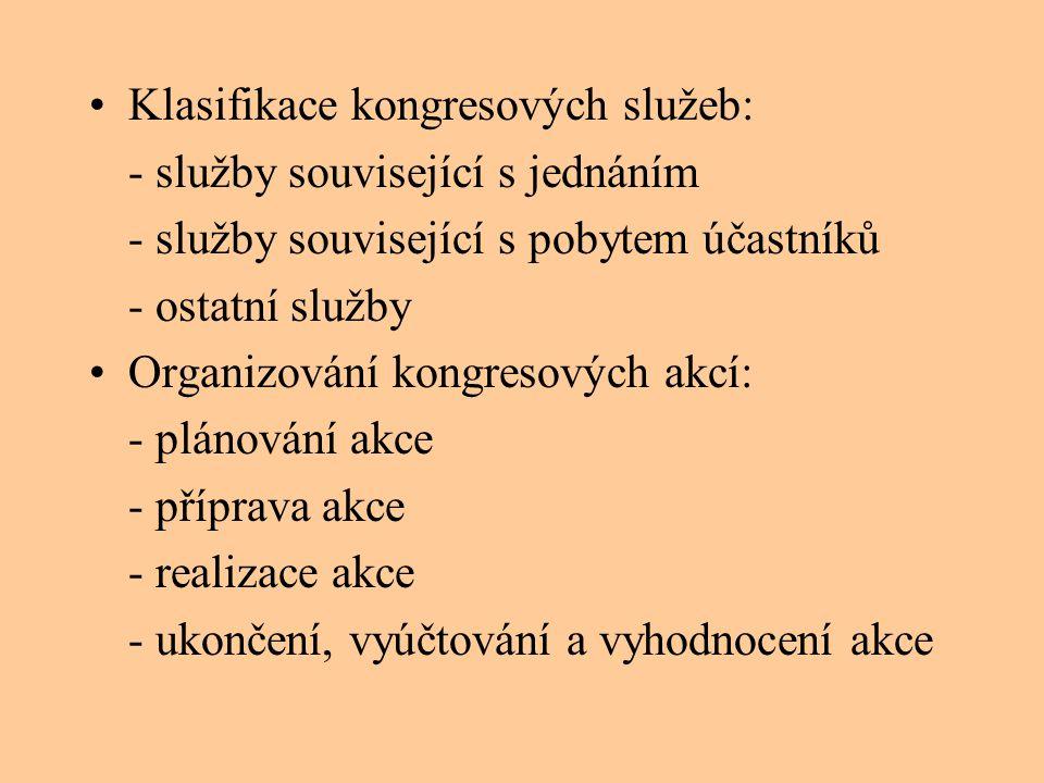Klasifikace kongresových služeb: