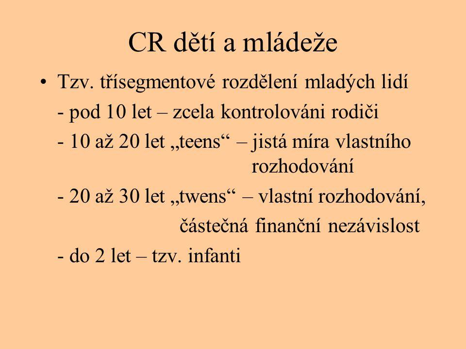 CR dětí a mládeže Tzv. třísegmentové rozdělení mladých lidí