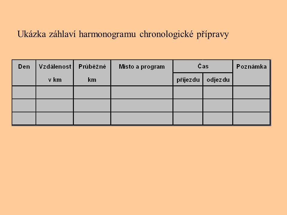 Ukázka záhlaví harmonogramu chronologické přípravy
