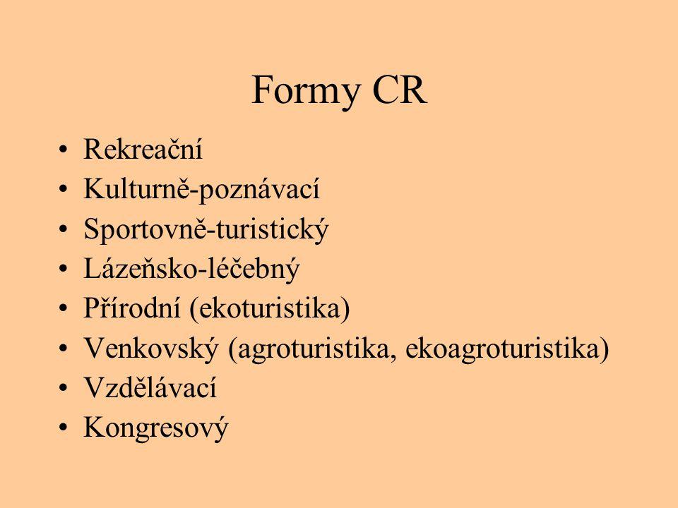 Formy CR Rekreační Kulturně-poznávací Sportovně-turistický