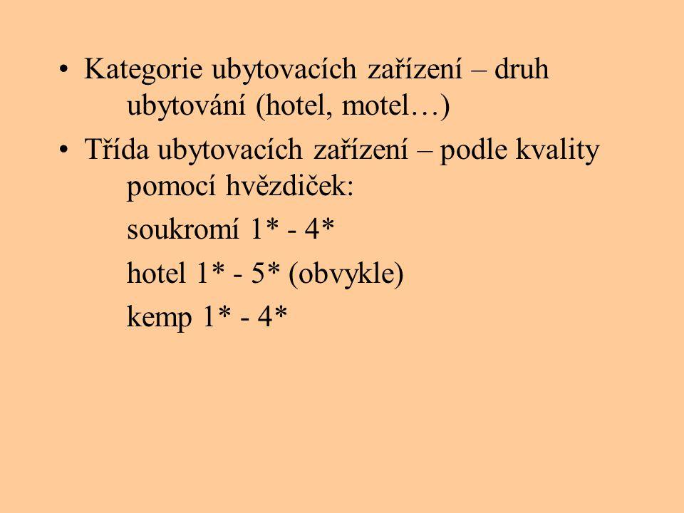 Kategorie ubytovacích zařízení – druh ubytování (hotel, motel…)