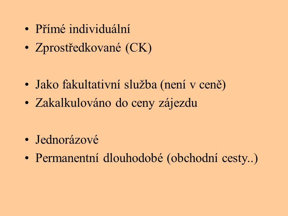 Přímé individuální Zprostředkované (CK) Jako fakultativní služba (není v ceně) Zakalkulováno do ceny zájezdu.