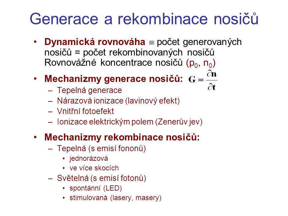 Generace a rekombinace nosičů