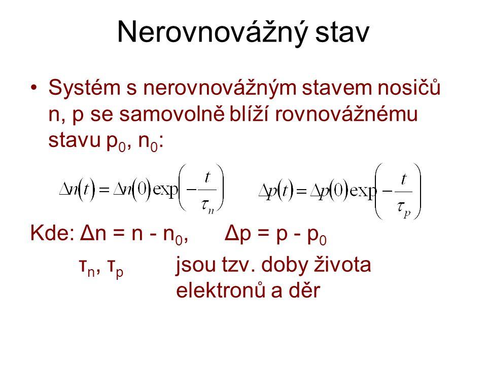Nerovnovážný stav Systém s nerovnovážným stavem nosičů n, p se samovolně blíží rovnovážnému stavu p0, n0: