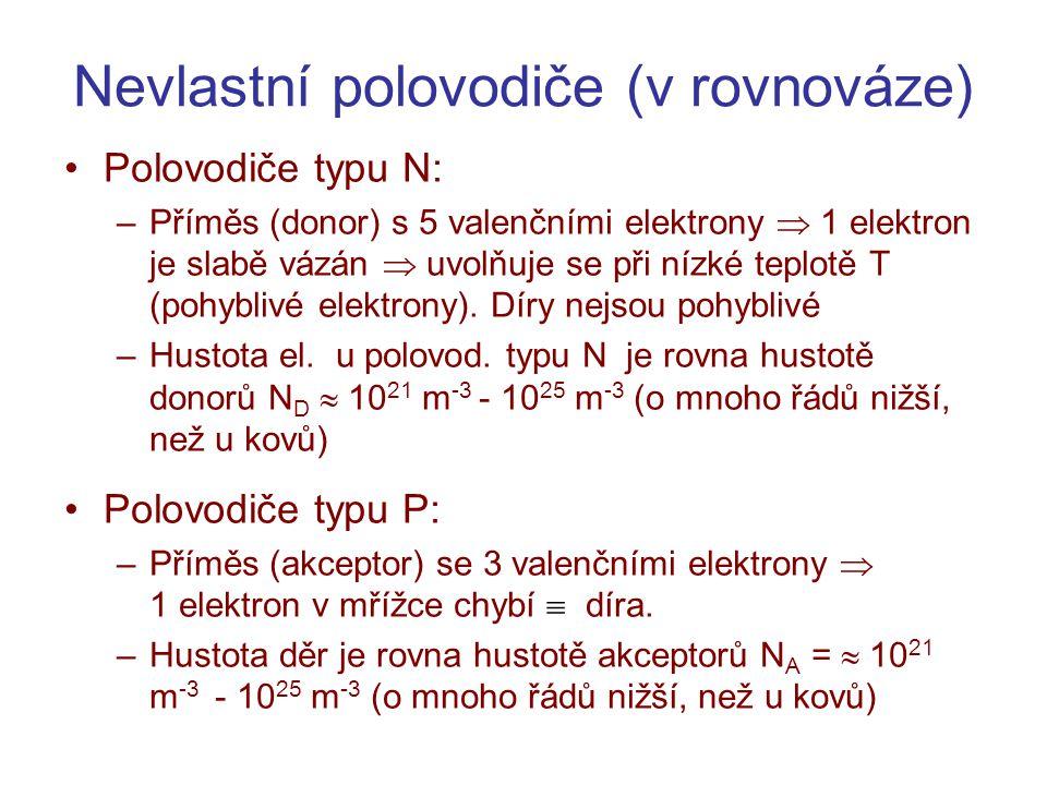 Nevlastní polovodiče (v rovnováze)