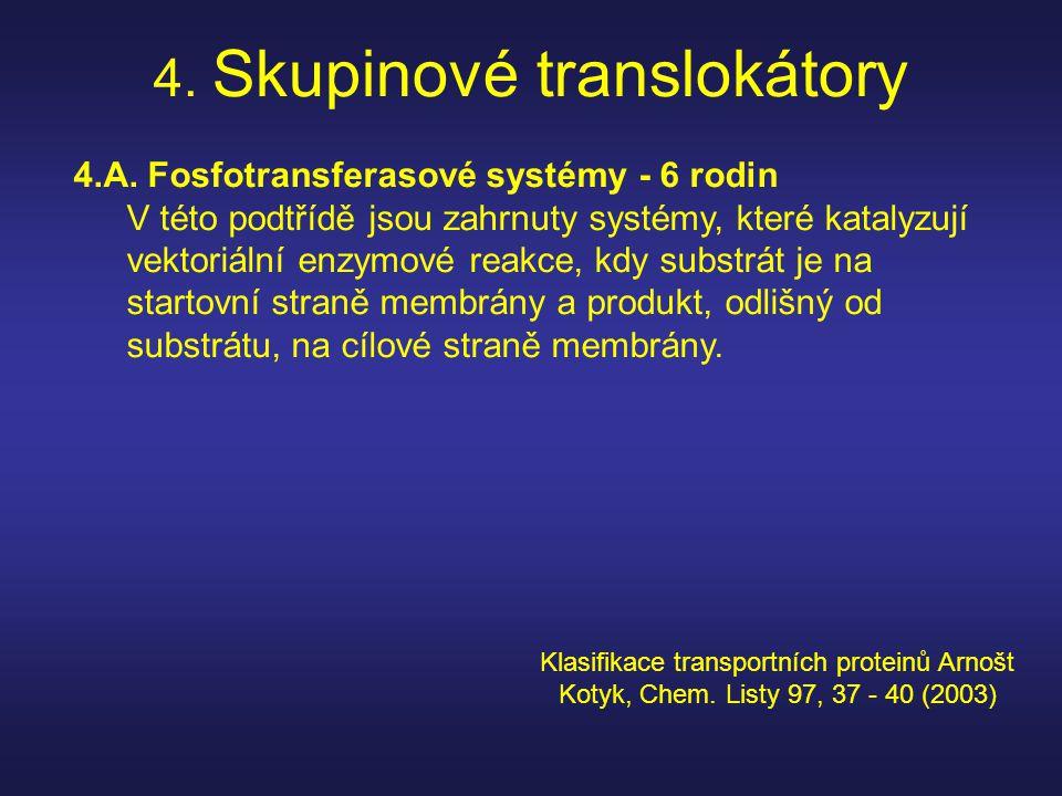 4. Skupinové translokátory