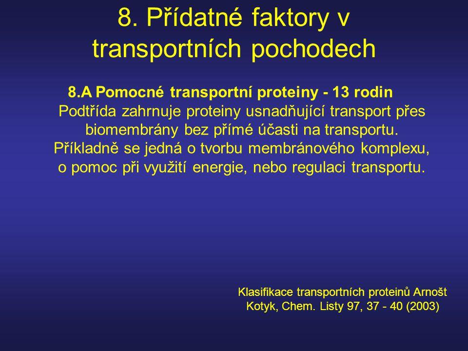 8. Přídatné faktory v transportních pochodech