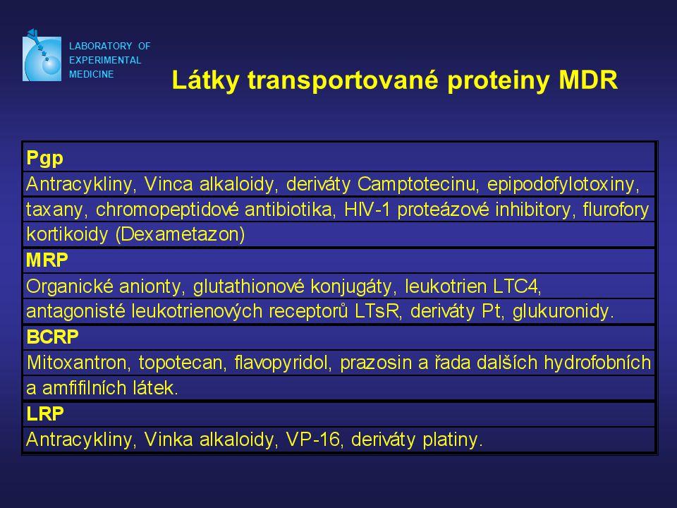Látky transportované proteiny MDR