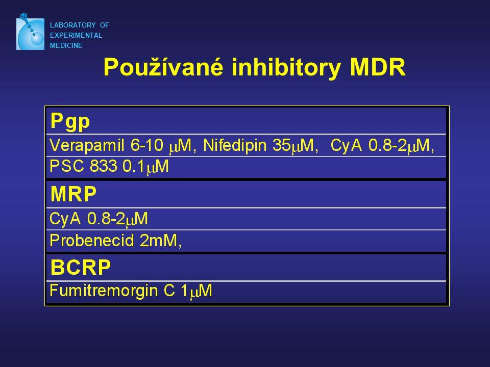 Používané inhibitory MDR