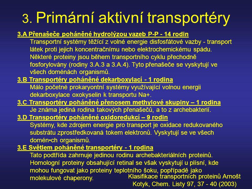 3. Primární aktivní transportéry