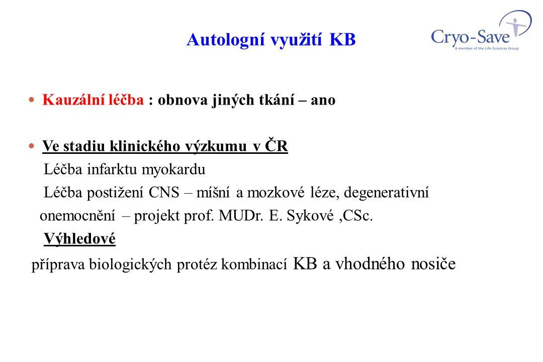 Autologní využití KB Kauzální léčba : obnova jiných tkání – ano