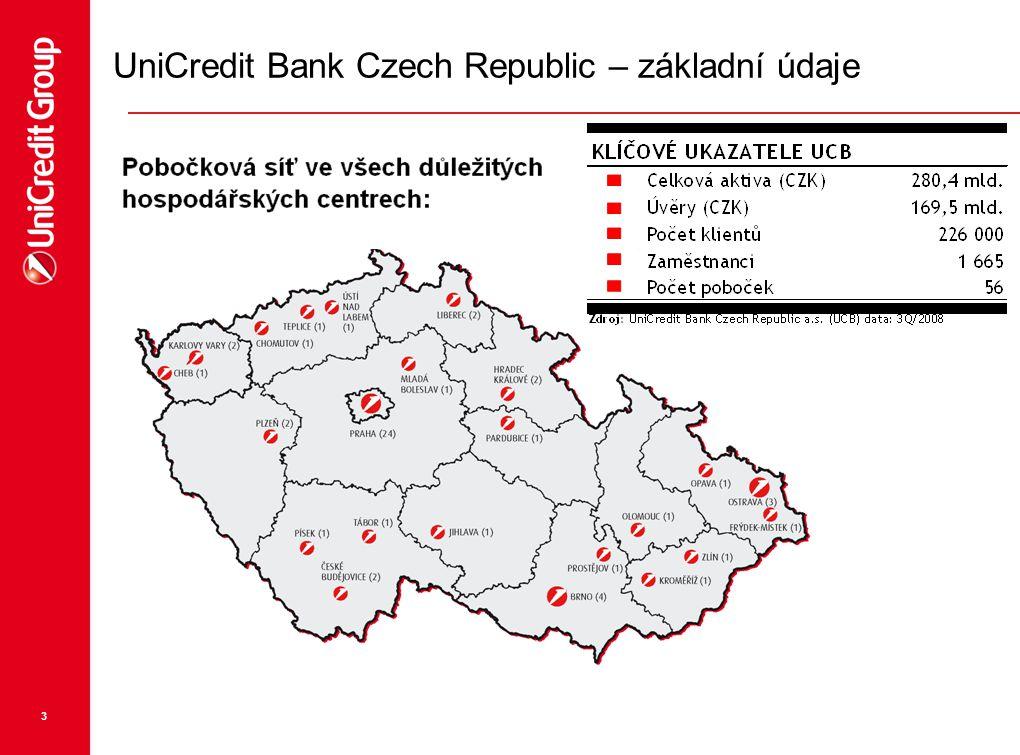 UniCredit Bank Czech Republic – základní údaje