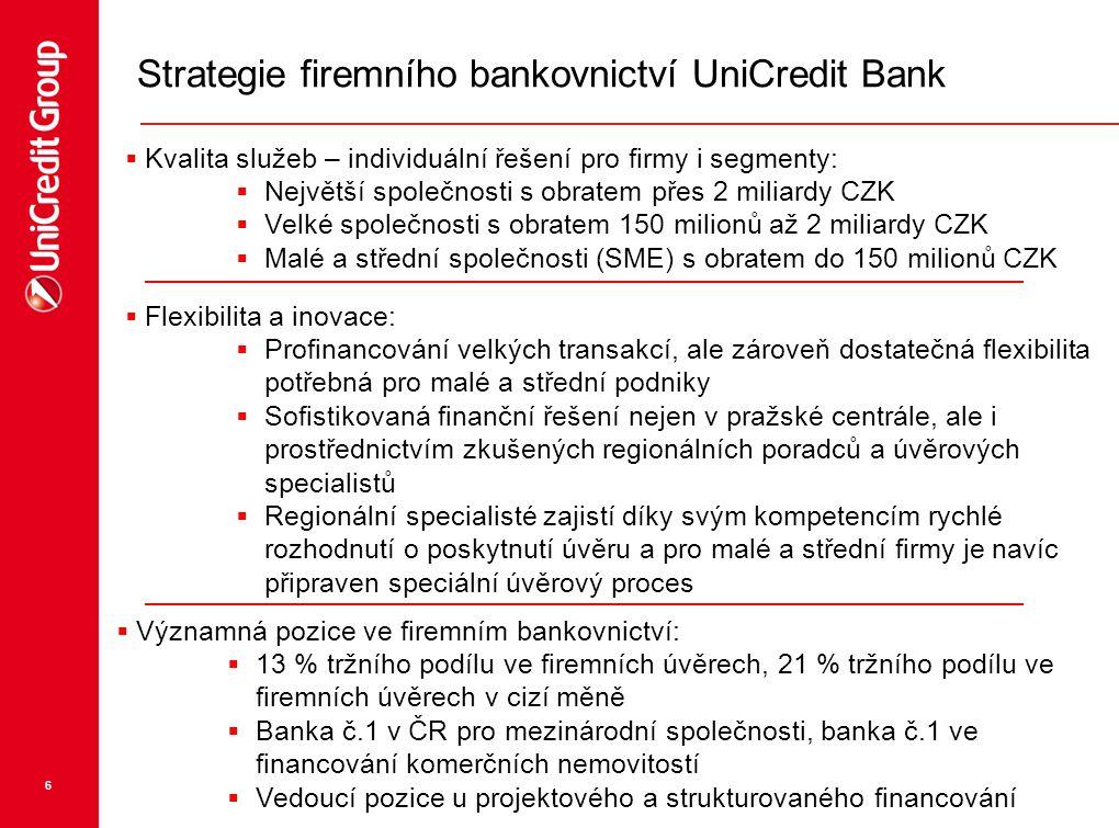 Strategie firemního bankovnictví UniCredit Bank