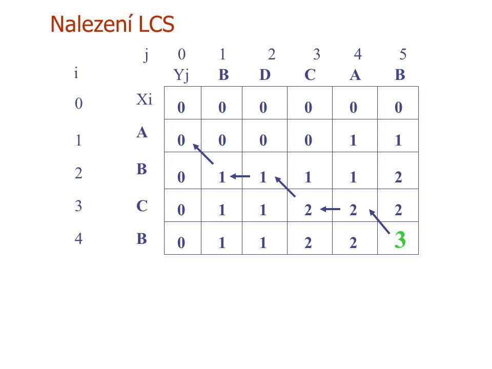 3 Nalezení LCS j 0 1 2 3 4 5 i Yj B D C A B Xi A 1 1 1 B 2 1 1 1 1 2 3