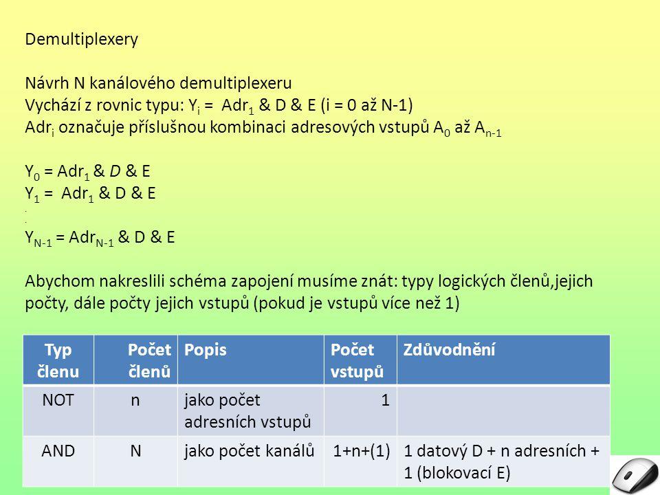 Návrh N kanálového demultiplexeru