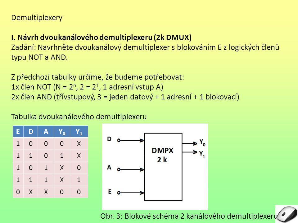 I. Návrh dvoukanálového demultiplexeru (2k DMUX)