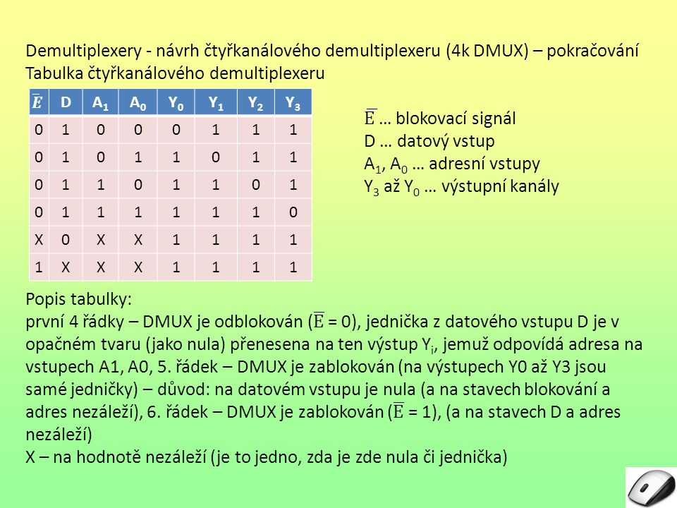 Tabulka čtyřkanálového demultiplexeru E … blokovací signál