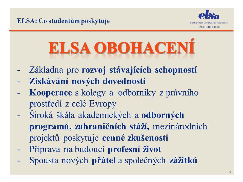 Elsa Obohacení Základna pro rozvoj stávajících schopností