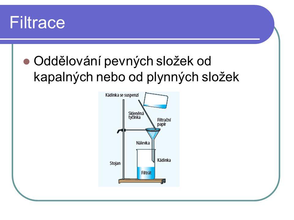 Filtrace Oddělování pevných složek od kapalných nebo od plynných složek