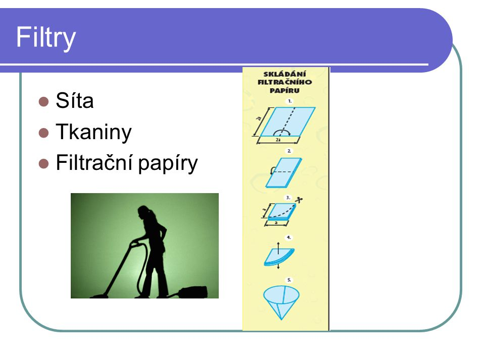 Filtry Síta Tkaniny Filtrační papíry