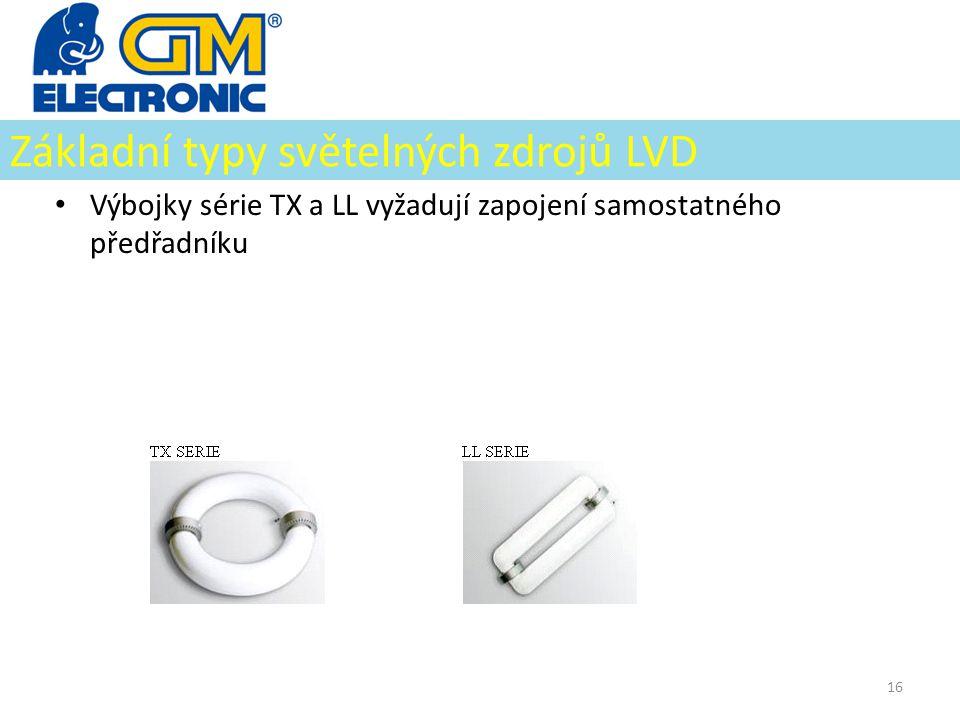 Základní typy světelných zdrojů LVD
