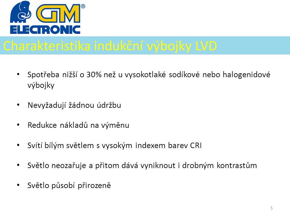 Charakteristika indukční výbojky LVD