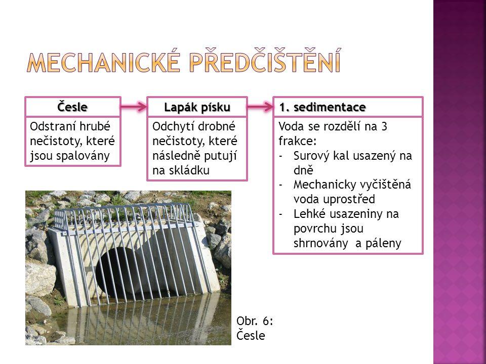 Mechanické předčištění