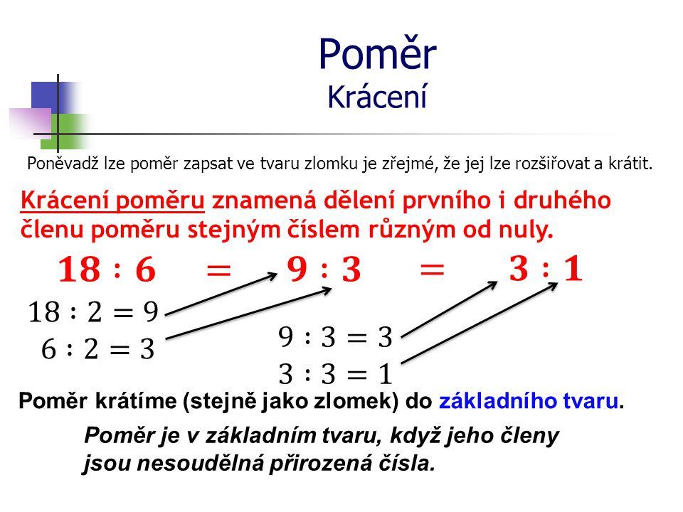 Poměr Krácení 𝟏𝟖 :𝟔 = 𝟗 :𝟑 = 𝟑 :𝟏 18 :2=9 6 :2=3 9 :3=3 3 :3=1