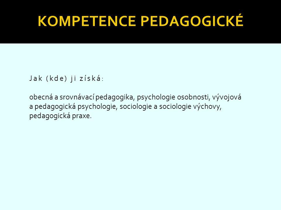 Kompetence pedagogické