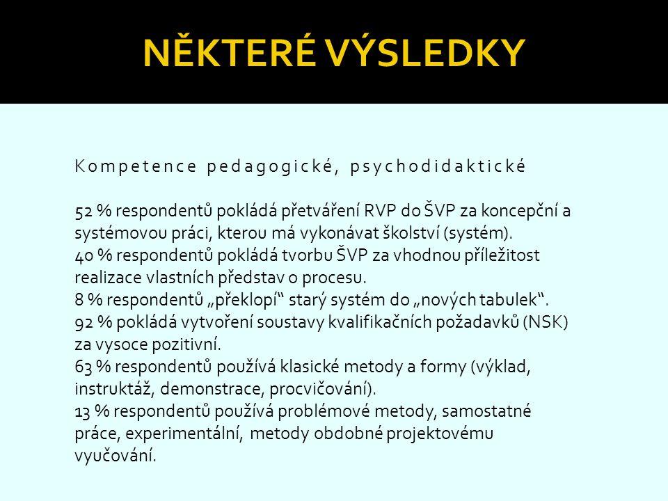Některé výsledky Kompetence pedagogické, psychodidaktické