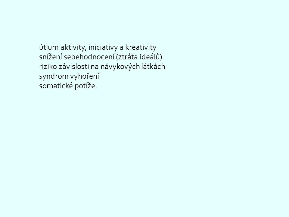 útlum aktivity, iniciativy a kreativity