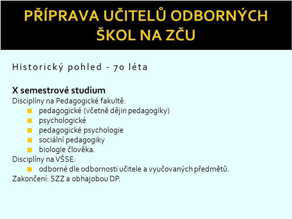 Příprava učitelů odborných škol na ZČU