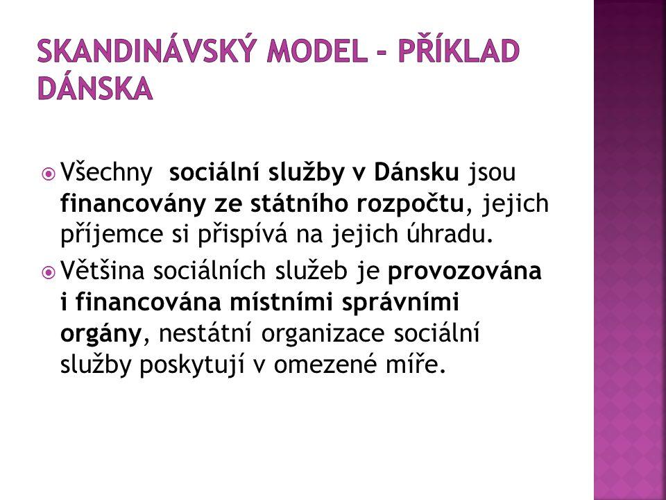 Skandinávský model - příklad Dánska